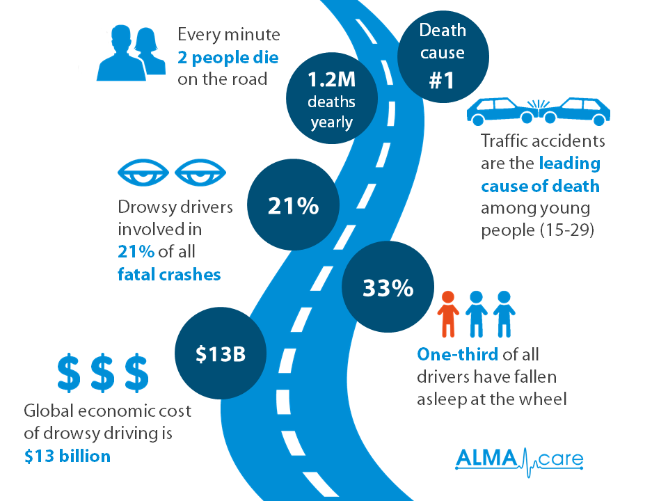 ALMA Live - Driver Drowsiness Prevention